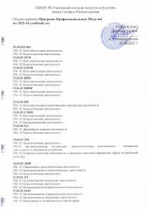 Перечень программ профессиональных модулей 2015-2016